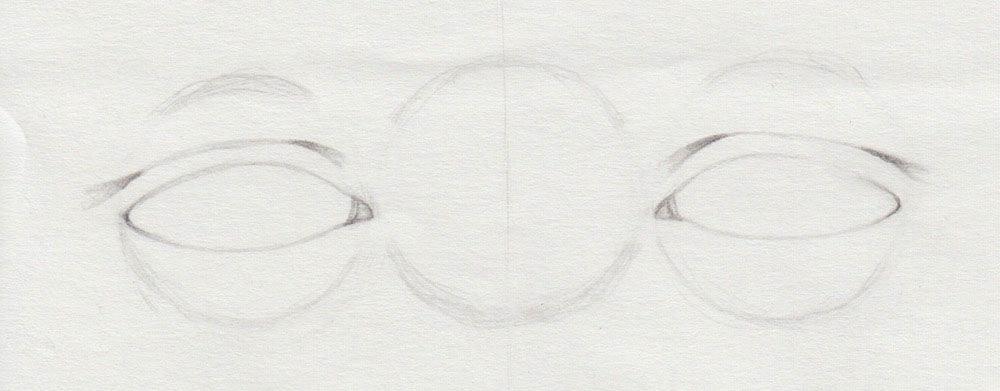 Augenlid zeichnen